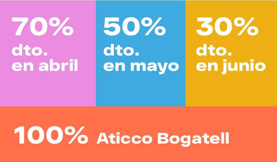 aticco-bogatell-promocion
